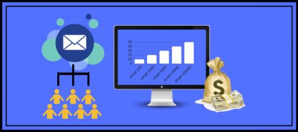 online business mind الدورة الكاملة في بناء قائمة بريدية وإحتراف التسويق بالعمولة